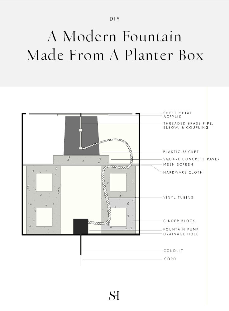 how-to-make-a-modern-plinth-feature-fountain-from-a-planter.jpg
